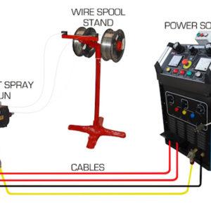 ARCJET System-Installation
