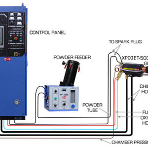 Xpojet-5000-Installation_